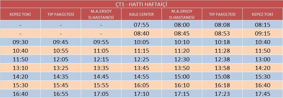 ct1-hafta-ici-mayis