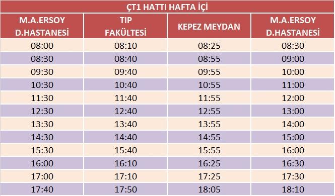 ct1-hafta-ici-ekim